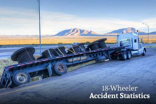 A Semi-truck is pulled over to the side of the road with its trailer tilted, with the words, 18-wheeler accident statistics.